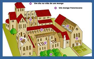 A vida no mosteiro