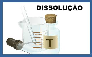 Dissolução