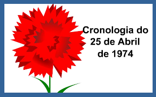 Cronologia do 25 de Abril