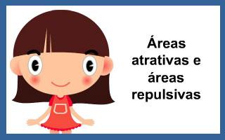 Áreas atrativas e áreas repulsivas