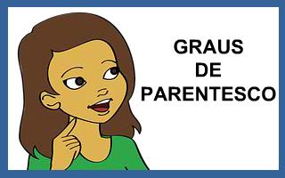 Graus de parentesco